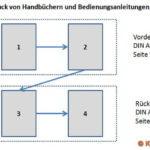 PDF Druck von Handbüchern und Bedienungsanleitungen