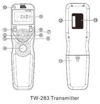 Bedienelemete Sender (Transmitter)  TW-283