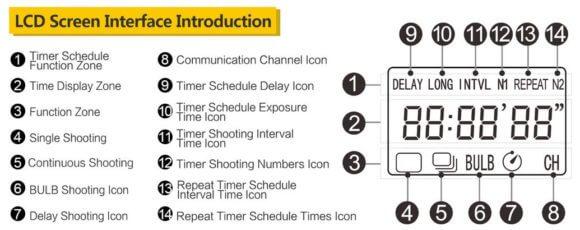 Remote Control TW-283 -Display Sender (Transmitter) TW-283