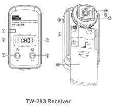 Elemente Empfänger (Receiver) TW-283