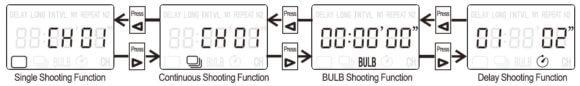 Menü Aufnahmesteuerung Pixel Remote Control TW-283